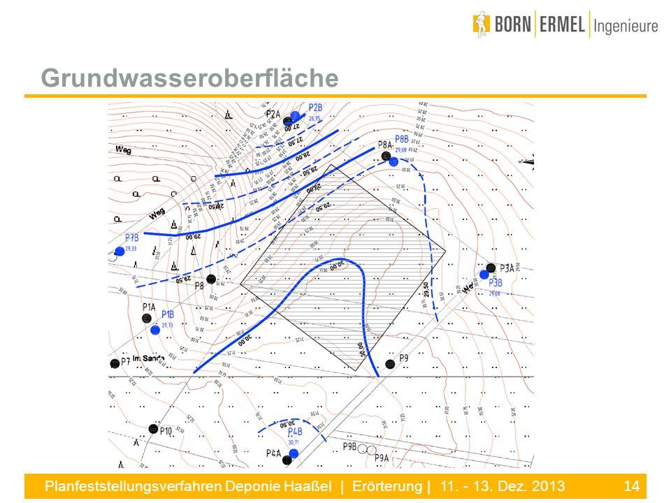 14 Planfeststellungsverfahren Deponie Haaßel | Erörterung | 11. - 13. Dez. 2013 Grundwasseroberfläche