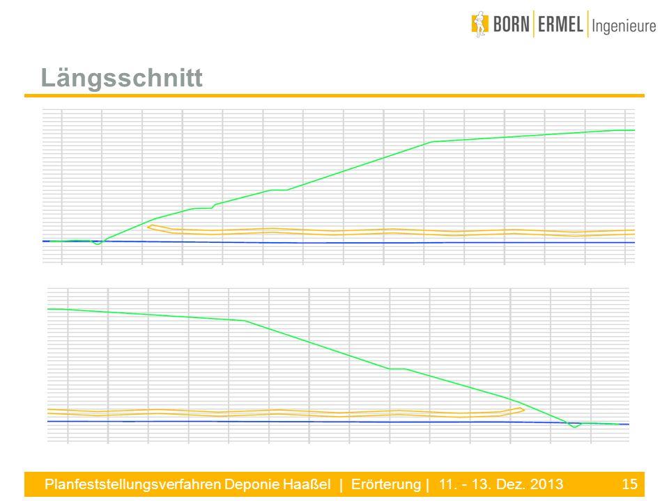 15 Planfeststellungsverfahren Deponie Haaßel | Erörterung | 11. - 13. Dez. 2013 Längsschnitt