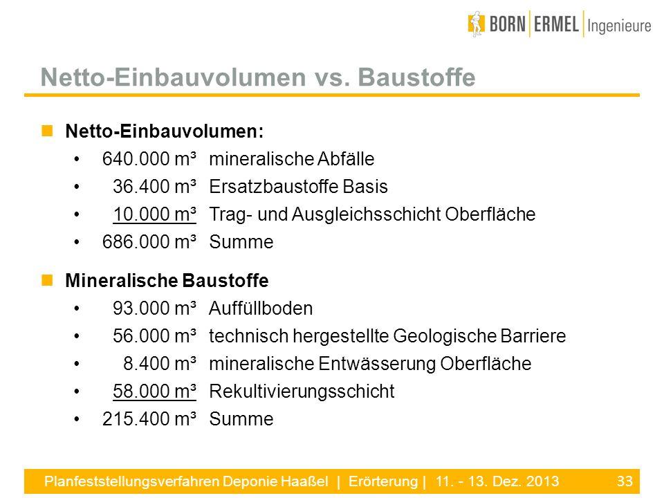 33 Planfeststellungsverfahren Deponie Haaßel | Erörterung | 11. - 13. Dez. 2013 Netto-Einbauvolumen: 640.000 m³mineralische Abfälle 36.400 m³Ersatzbau