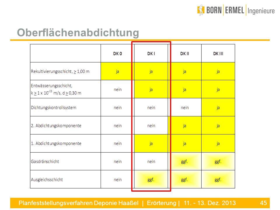 45 Planfeststellungsverfahren Deponie Haaßel | Erörterung | 11. - 13. Dez. 2013 Oberflächenabdichtung