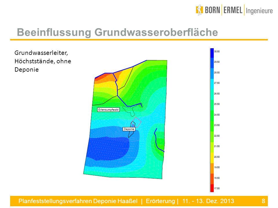 8 Planfeststellungsverfahren Deponie Haaßel | Erörterung | 11. - 13. Dez. 2013 Beeinflussung Grundwasseroberfläche Grundwasserleiter, Höchststände, oh