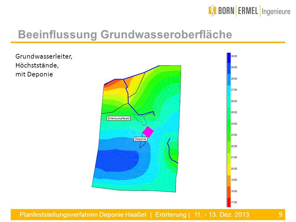 9 Planfeststellungsverfahren Deponie Haaßel | Erörterung | 11. - 13. Dez. 2013 Beeinflussung Grundwasseroberfläche Grundwasserleiter, Höchststände, mi