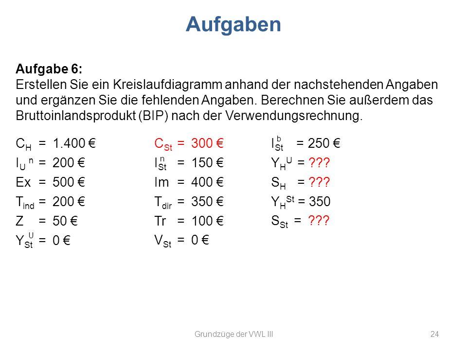C St = 300 I St = 150 Im = 400 T dir = 350 Tr = 100 V St = 0 C H =1.400 I U n = 200 Ex = 500 T ind = 200 Z = 50 Y St = 0 24 Aufgabe 6: Erstellen Sie e