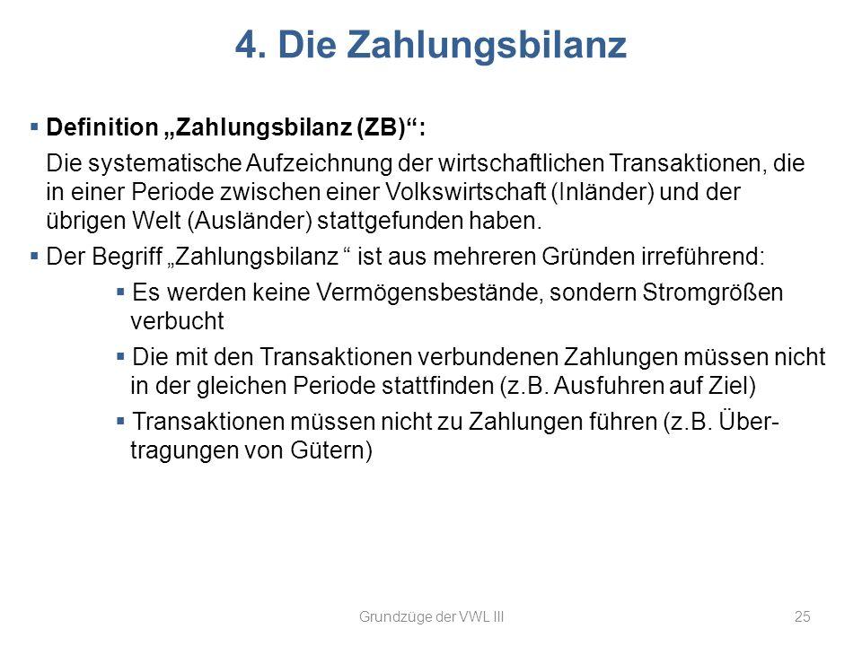 25 Definition Zahlungsbilanz (ZB): Die systematische Aufzeichnung der wirtschaftlichen Transaktionen, die in einer Periode zwischen einer Volkswirtsch