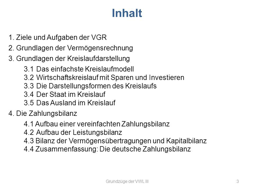 Inhalt 3Grundzüge der VWL III 1. Ziele und Aufgaben der VGR 2. Grundlagen der Vermögensrechnung 3. Grundlagen der Kreislaufdarstellung 3.1 Das einfach