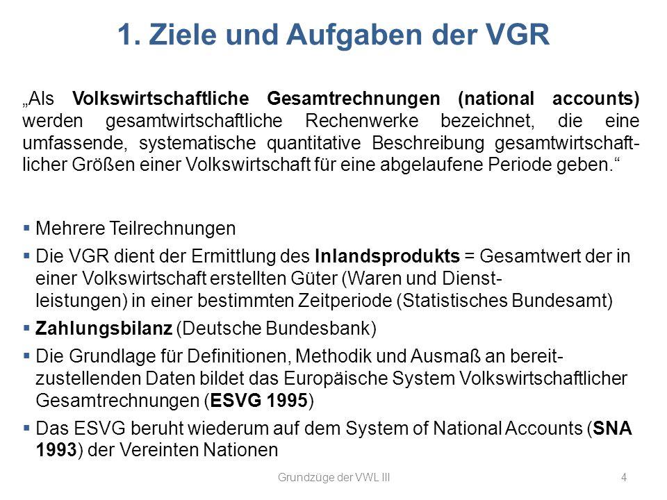 Mehrere Teilrechnungen Die VGR dient der Ermittlung des Inlandsprodukts = Gesamtwert der in einer Volkswirtschaft erstellten Güter (Waren und Dienst-
