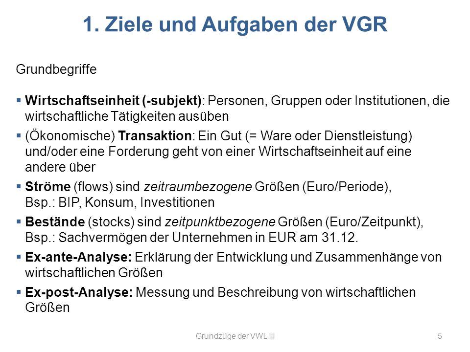 1. Ziele und Aufgaben der VGR 5Grundzüge der VWL III Grundbegriffe Wirtschaftseinheit (-subjekt): Personen, Gruppen oder Institutionen, die wirtschaft