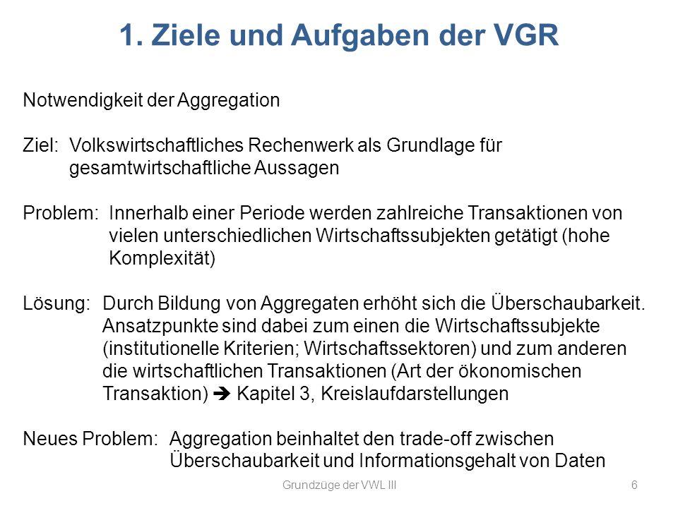 1. Ziele und Aufgaben der VGR 6Grundzüge der VWL III Notwendigkeit der Aggregation Ziel:Volkswirtschaftliches Rechenwerk als Grundlage für gesamtwirts