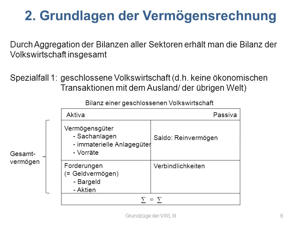 2. Grundlagen der Vermögensrechnung 8Grundzüge der VWL III Spezialfall 1: geschlossene Volkswirtschaft (d.h. keine ökonomischen Transaktionen mit dem