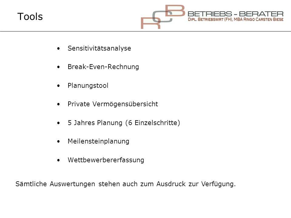 Tools Sensitivitätsanalyse Break-Even-Rechnung Planungstool Private Vermögensübersicht 5 Jahres Planung (6 Einzelschritte) Meilensteinplanung Wettbewe