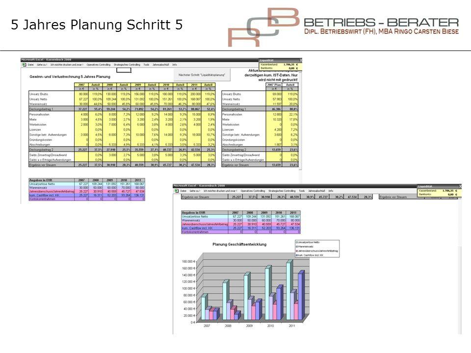 5 Jahres Planung Schritt 5