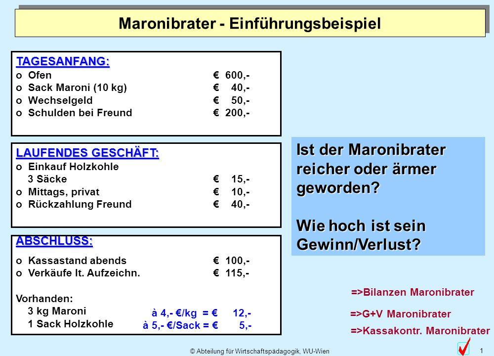 1 © Abteilung für Wirtschaftspädagogik, WU-Wien TAGESANFANG: o Ofen 600,- o Sack Maroni (10 kg) 40,- o Wechselgeld 50,- o Schulden bei Freund 200,- LA
