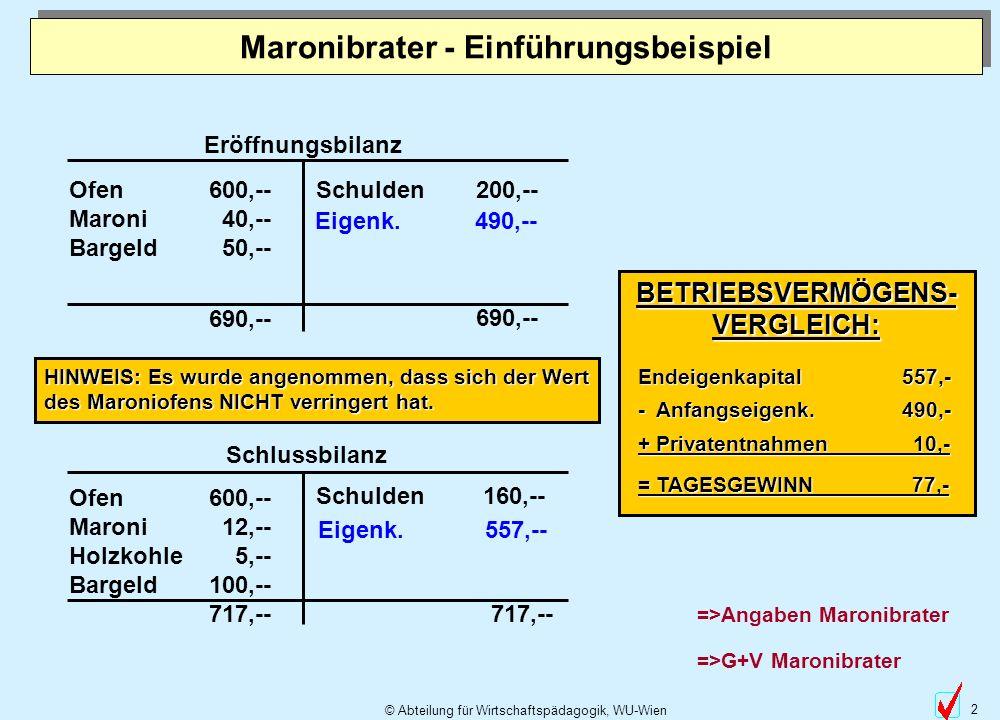 2 © Abteilung für Wirtschaftspädagogik, WU-Wien Ofen 600,-- Maroni 40,-- Bargeld 50,-- Eröffnungsbilanz 690,-- HINWEIS: Es wurde angenommen, dass sich