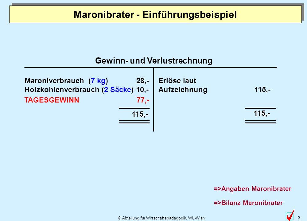 3 © Abteilung für Wirtschaftspädagogik, WU-Wien Maroniverbrauch (7 kg) 28,- Holzkohlenverbrauch (2 Säcke) 10,- Erlöse laut Aufzeichnung 115,- Gewinn-