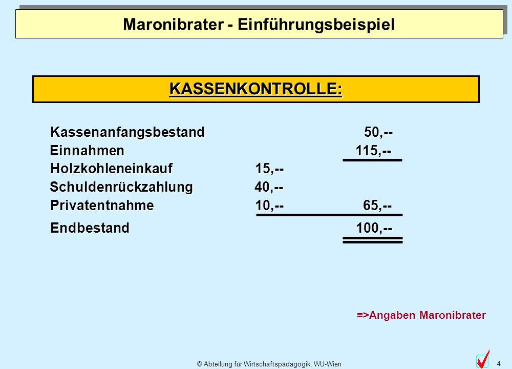 4 © Abteilung für Wirtschaftspädagogik, WU-Wien KASSENKONTROLLE: Kassenanfangsbestand 50,-- Holzkohleneinkauf15,-- Schuldenrückzahlung40,-- Privatentn
