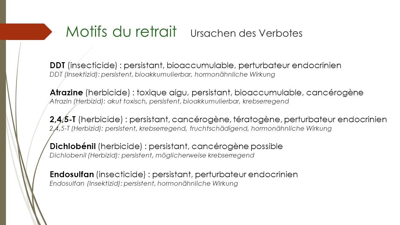Motifs du retrait Ursachen des Verbotes DDT (insecticide) : persistant, bioaccumulable, perturbateur endocrinien DDT (Insektizid): persistent, bioakku