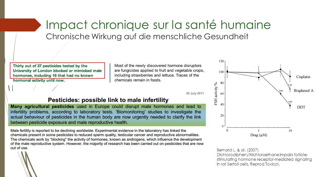 Impact chronique sur la santé humaine Chronische Wirkung auf die menschliche Gesundheit Bernard L. & al. (2007) Dichlorodiphenyltrichloroethane impair