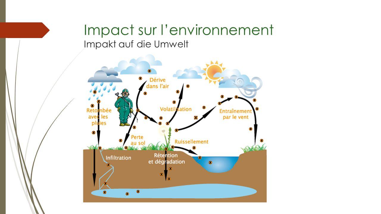 Impact sur lenvironnement Impakt auf die Umwelt