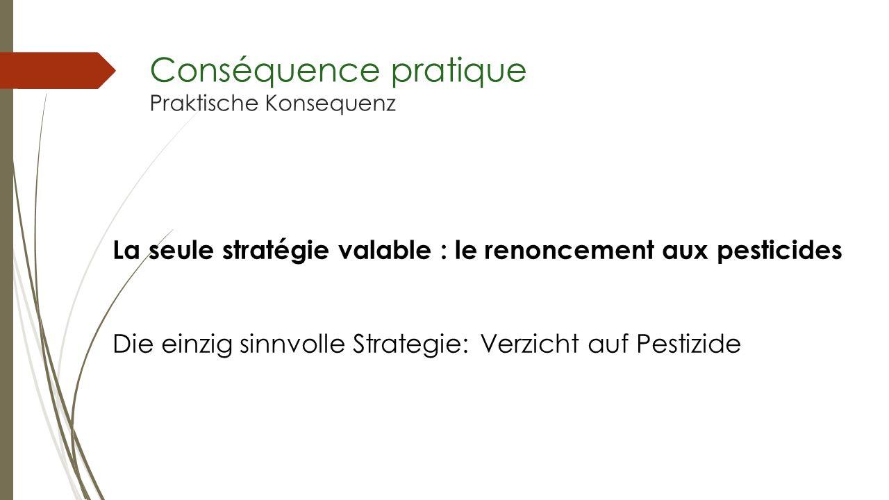 Conséquence pratique Praktische Konsequenz La seule stratégie valable : le renoncement aux pesticides Die einzig sinnvolle Strategie: Verzicht auf Pes