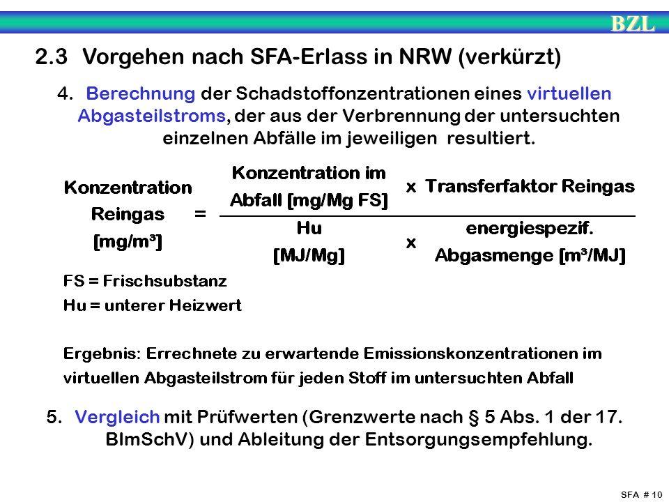 BZL SFA # 10 2.3 Vorgehen nach SFA-Erlass in NRW (verkürzt) 4. Berechnung der Schadstoffonzentrationen eines virtuellen Abgasteilstroms, der aus der V