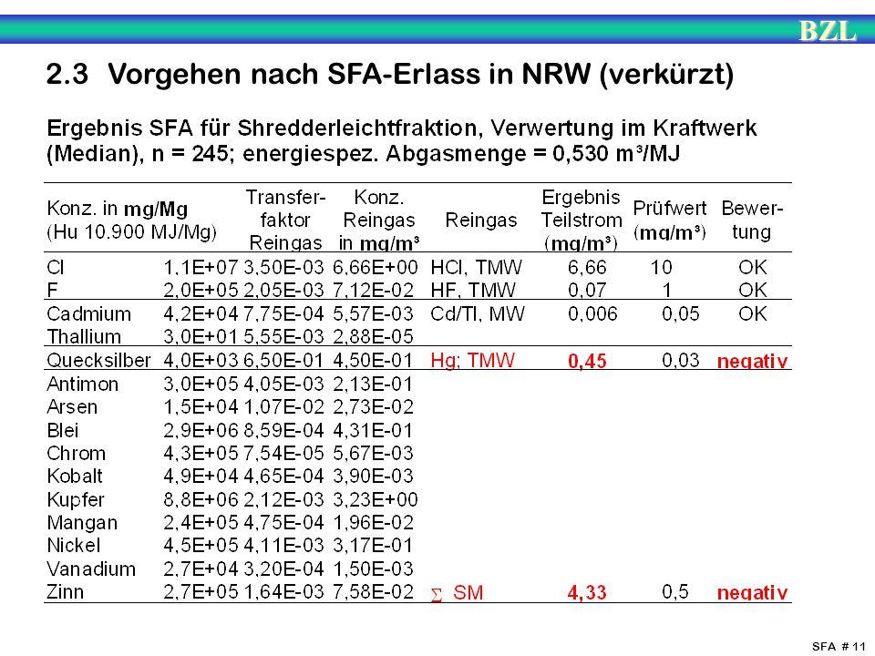 BZL SFA # 11 2.3 Vorgehen nach SFA-Erlass in NRW (verkürzt)