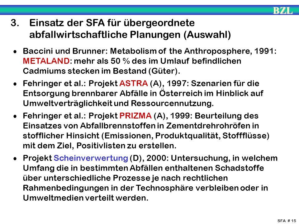BZL SFA # 15 3. Einsatz der SFA für übergeordnete abfallwirtschaftliche Planungen (Auswahl) Baccini und Brunner: Metabolism of the Anthroposphere, 199
