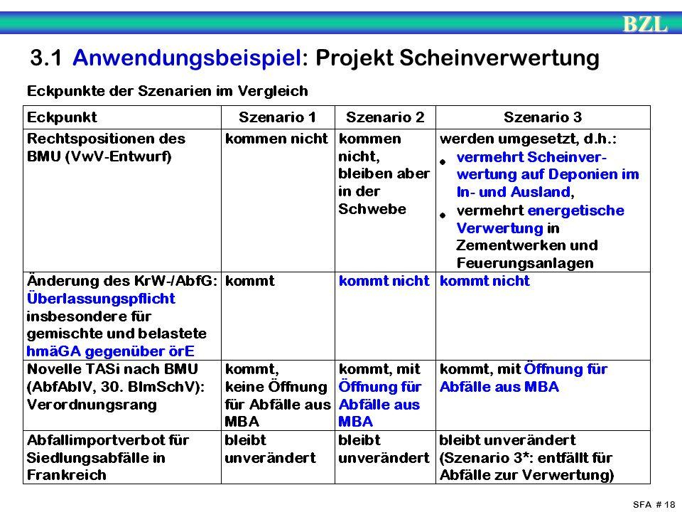 BZL SFA # 18 3.1 Anwendungsbeispiel: Projekt Scheinverwertung