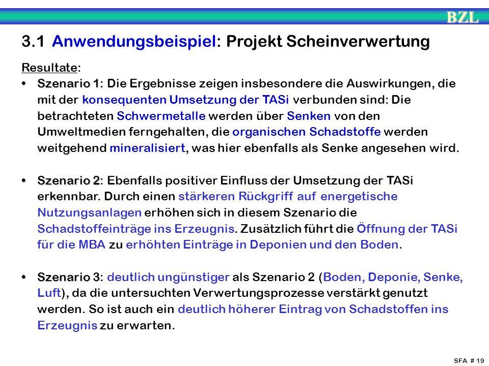 BZL SFA # 19 Resultate: Szenario 1Szenario 1: Die Ergebnisse zeigen insbesondere die Auswirkungen, die mit der konsequenten Umsetzung der TASi verbund