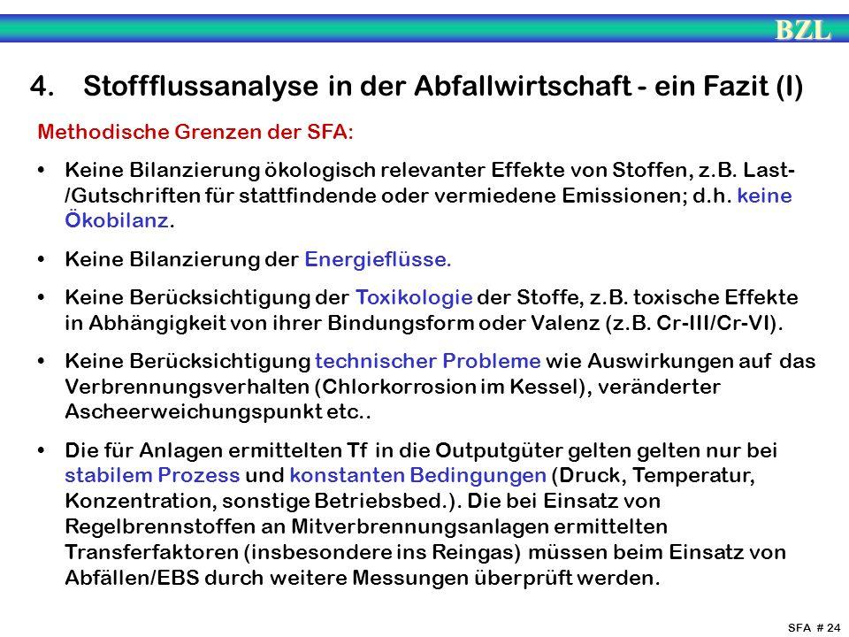 BZL SFA # 24 Methodische Grenzen der SFA: Keine Bilanzierung ökologisch relevanter Effekte von Stoffen, z.B. Last- /Gutschriften für stattfindende ode