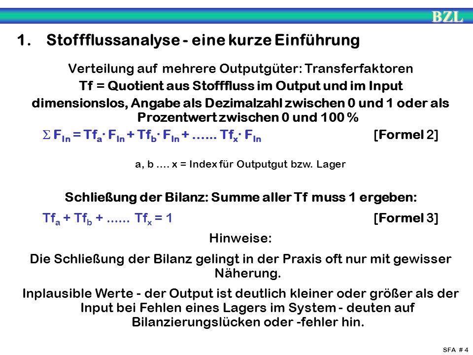 BZL SFA # 4 1. Stoffflussanalyse - eine kurze Einführung Verteilung auf mehrere Outputgüter: Transferfaktoren Tf = Quotient aus Stofffluss im Output u