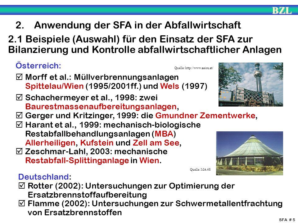 BZL SFA # 5 2.1 Beispiele (Auswahl) für den Einsatz der SFA zur Bilanzierung und Kontrolle abfallwirtschaftlicher Anlagen Schachermeyer et al., 1998: