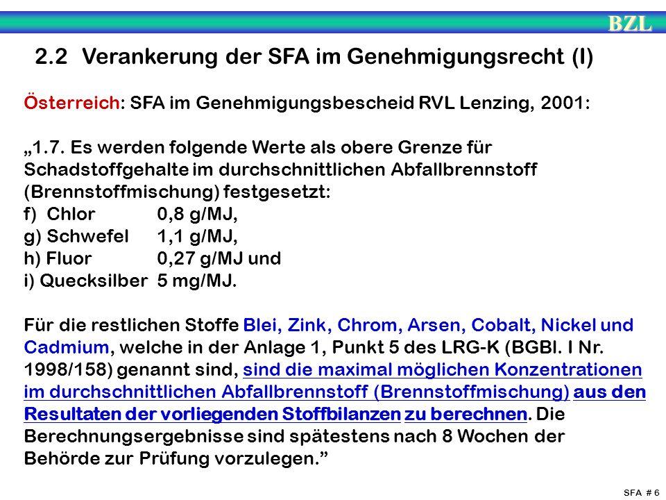 BZL SFA # 6 2.2 Verankerung der SFA im Genehmigungsrecht (I) Österreich: SFA im Genehmigungsbescheid RVL Lenzing, 2001: 1.7. Es werden folgende Werte