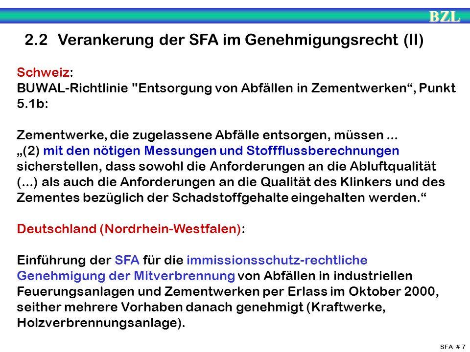 BZL SFA # 7 2.2 Verankerung der SFA im Genehmigungsrecht (II) Schweiz: BUWAL-Richtlinie