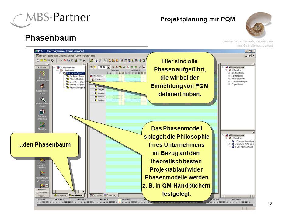 ganzheitliches Projekt-, Ressourcen- und Qualitätsmanagement 10 Projektplanung mit PQM Phasenbaum...den Phasenbaum Hier sind alle Phasen aufgeführt, d