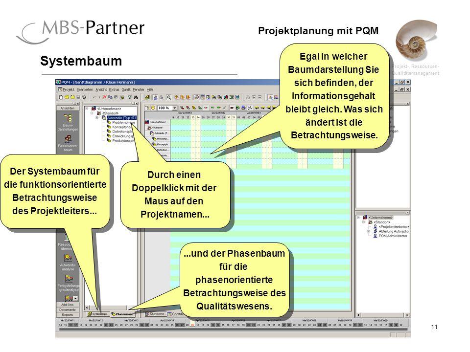 ganzheitliches Projekt-, Ressourcen- und Qualitätsmanagement 11 Projektplanung mit PQM Systembaum Egal in welcher Baumdarstellung Sie sich befinden, d