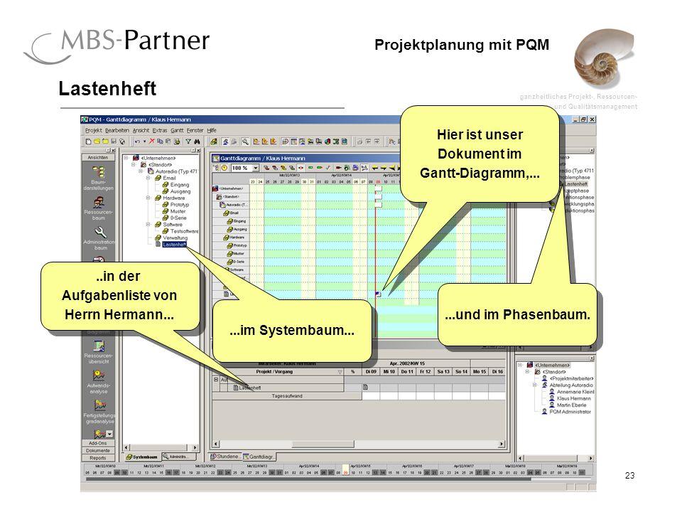 ganzheitliches Projekt-, Ressourcen- und Qualitätsmanagement 23 Projektplanung mit PQM Lastenheft Hier ist unser Dokument im Gantt-Diagramm,... Hier i
