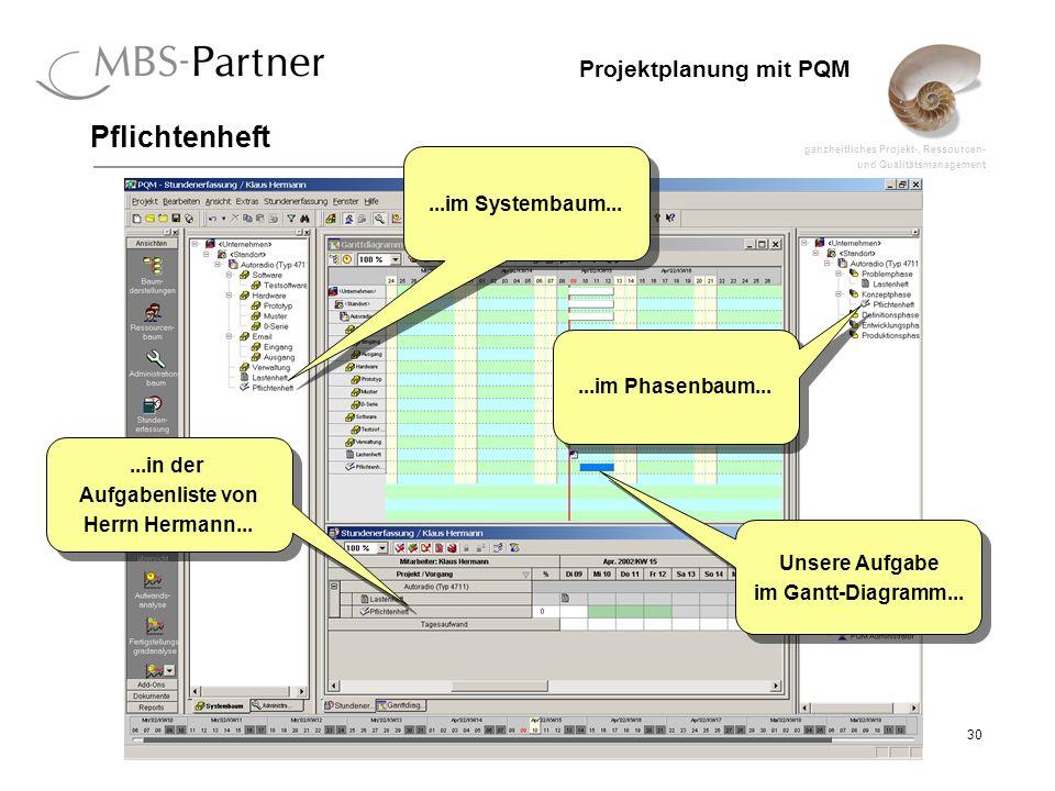 ganzheitliches Projekt-, Ressourcen- und Qualitätsmanagement 30 Projektplanung mit PQM Pflichtenheft Unsere Aufgabe im Gantt-Diagramm... Unsere Aufgab