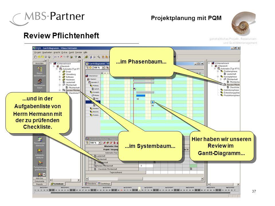 ganzheitliches Projekt-, Ressourcen- und Qualitätsmanagement 37 Projektplanung mit PQM Review Pflichtenheft Hier haben wir unseren Review im Gantt-Dia