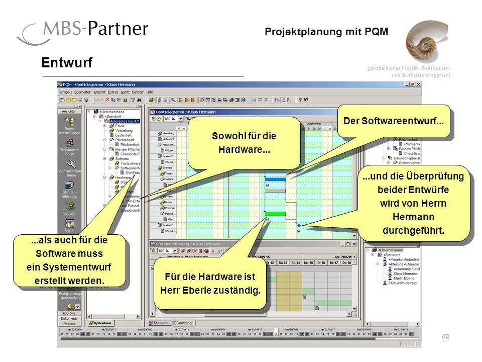 ganzheitliches Projekt-, Ressourcen- und Qualitätsmanagement 40 Projektplanung mit PQM Entwurf Sowohl für die Hardware... Sowohl für die Hardware.....