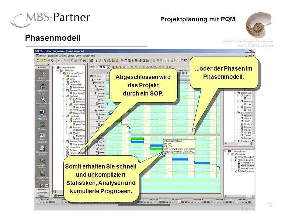 ganzheitliches Projekt-, Ressourcen- und Qualitätsmanagement 44 Projektplanung mit PQM Phasenmodell...oder der Phasen im Phasenmodell....oder der Phas