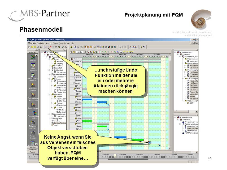 ganzheitliches Projekt-, Ressourcen- und Qualitätsmanagement 46 Projektplanung mit PQM Phasenmodell Keine Angst, wenn Sie aus Versehen ein falsches Ob