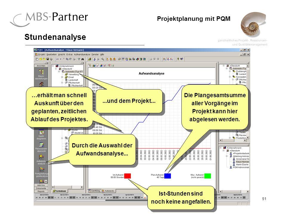 ganzheitliches Projekt-, Ressourcen- und Qualitätsmanagement 51 Projektplanung mit PQM Stundenanalyse Durch die Auswahl der Aufwandsanalyse... Durch d