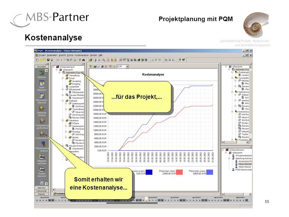 ganzheitliches Projekt-, Ressourcen- und Qualitätsmanagement 55 Projektplanung mit PQM Kostenanalyse Somit erhalten wir eine Kostenanalyse... Somit er