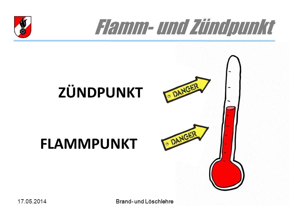 17.05.2014Brand- und Löschlehre11Brand- und Löschlehre Flamm- und Zündpunkt ZÜNDPUNKT FLAMMPUNKT