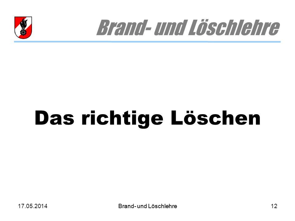 17.05.2014Brand- und Löschlehre12Brand- und Löschlehre Das richtige Löschen