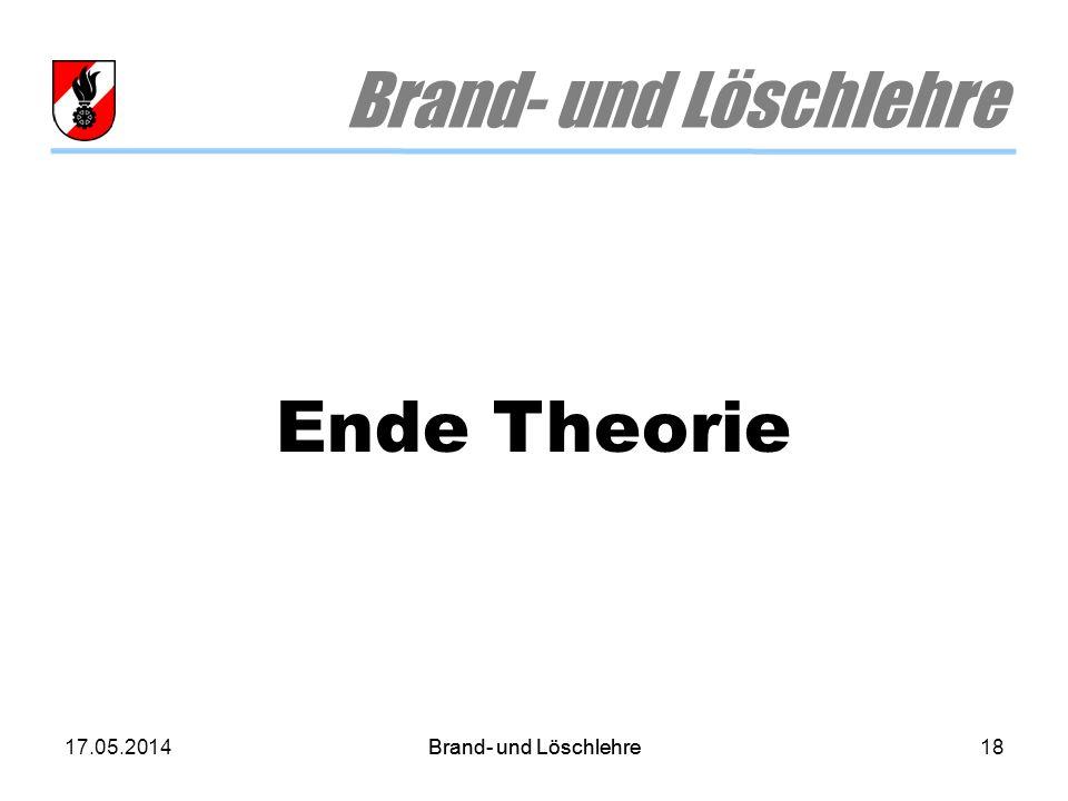 17.05.2014Brand- und Löschlehre18Brand- und Löschlehre Ende Theorie