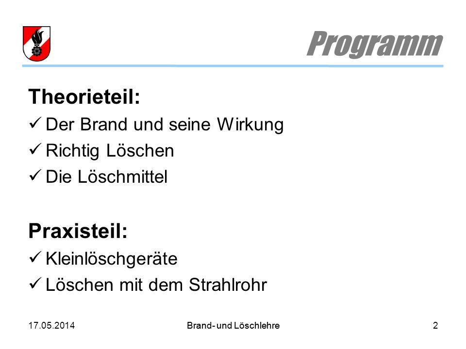 17.05.2014Brand- und Löschlehre13Brand- und Löschlehre Das richtige Löschen Löschen heißt: Die Voraussetzungen einer Verbrennung ändern!