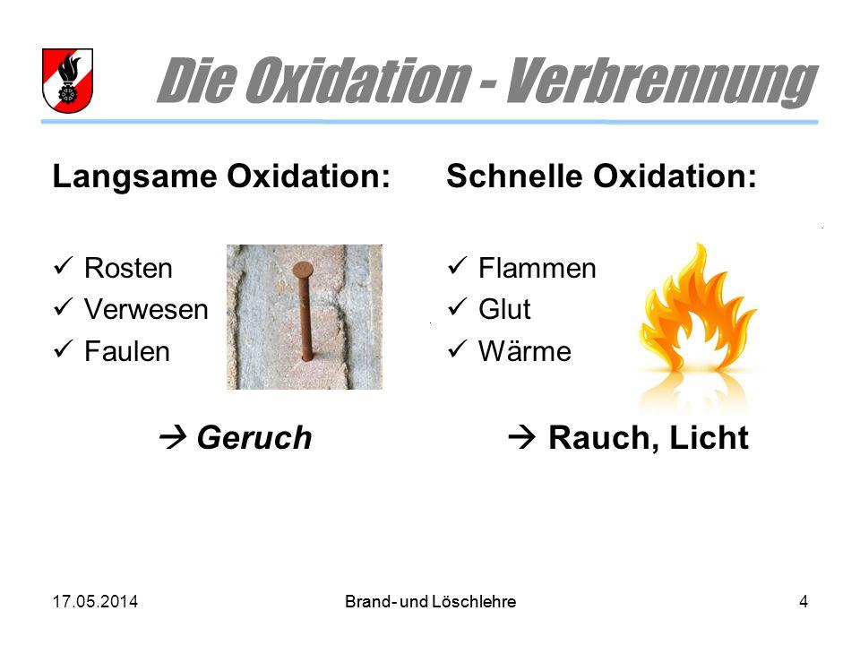 17.05.2014Brand- und Löschlehre4 Schnelle Oxidation: Flammen Glut Wärme Rauch, Licht Die Oxidation - Verbrennung Langsame Oxidation: Rosten Verwesen F
