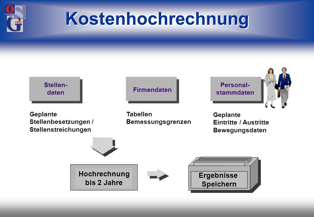 OSG 18 Personalkostenhochrechnung (C) OSG Organisations_Systeme GmbH, Stuttgart PAS