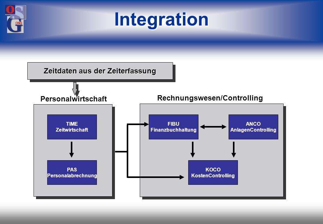 OSG 1 Personalabrechnung (C) OSG Organisations_Systeme GmbH, Stuttgart PAS